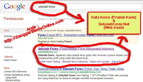 contoh website ber-SEO