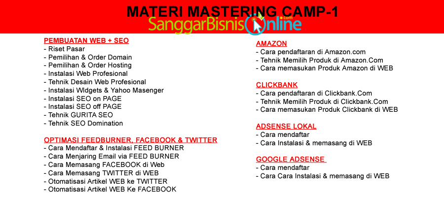 materi indonesia mastering camp 1